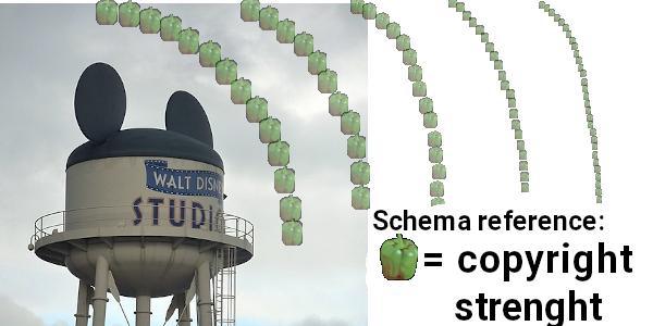 Walt Disney Studios tower copyright strenth technical reference